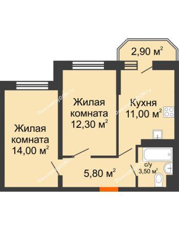 2 комнатная квартира 47,5 м² в ЖК Южный Берег, дом Литер 4